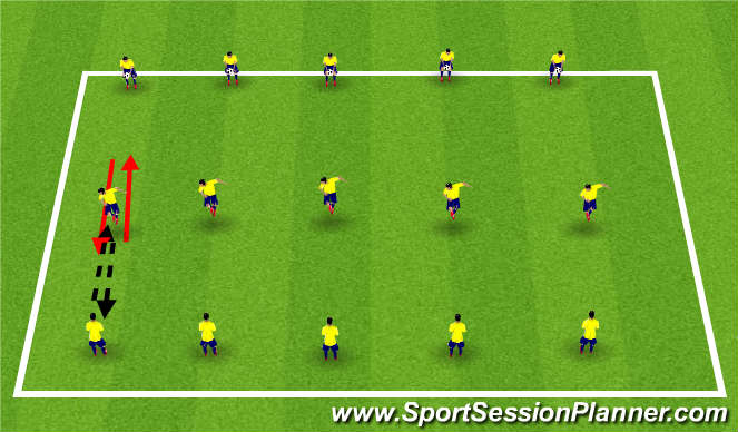 Football/Soccer Session Plan Drill (Colour): Brazillians