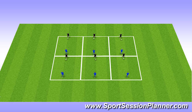 Football/Soccer Session Plan Drill (Colour): 10x10 grid defending