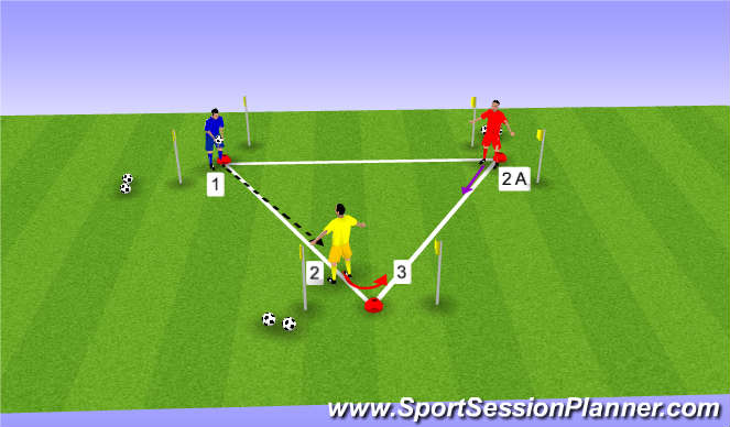 Football/Soccer Session Plan Drill (Colour): NOVA GK Triangle