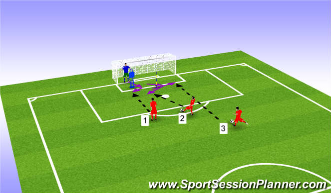 Football/Soccer Session Plan Drill (Colour): Working along the goal - 3 shot series