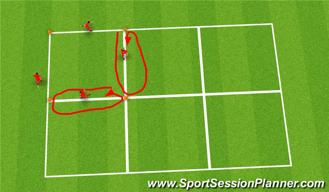 Football/Soccer Session Plan Drill (Colour): Truning technique