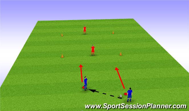 Football/Soccer Session Plan Drill (Colour): Jail Game 2vs1