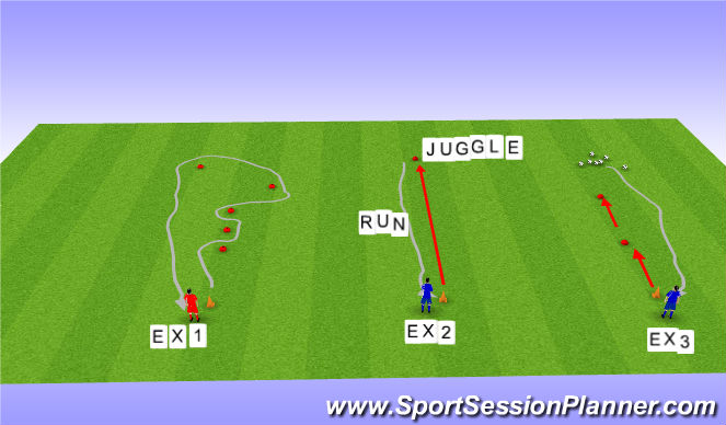 Football/Soccer Session Plan Drill (Colour): Dribbling realy races
