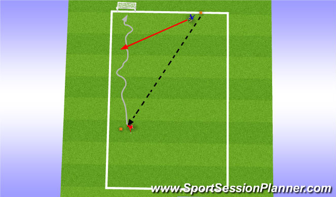 Football/Soccer Session Plan Drill (Colour): Defending Gates
