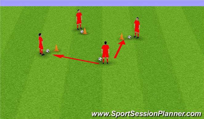 Football/Soccer Session Plan Drill (Colour): Moves/tricks