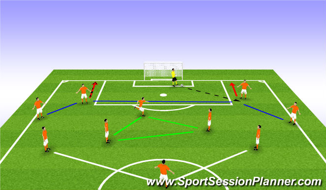 Football/Soccer Session Plan Drill (Colour): Play from Goal Kick