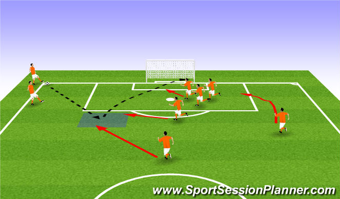 Football/Soccer Session Plan Drill (Colour): Short Corner Attack