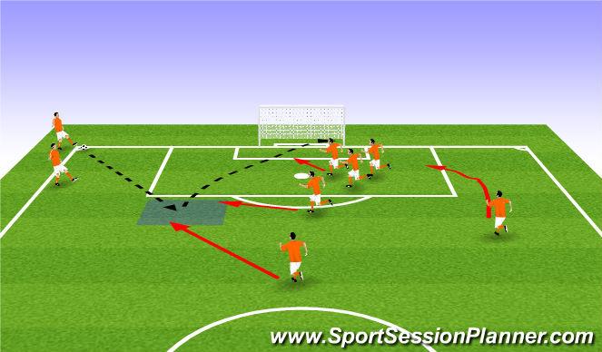Football/Soccer Session Plan Drill (Colour): Short Corner Attack