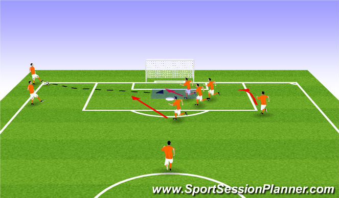 Football/Soccer Session Plan Drill (Colour): Long Corner Attack