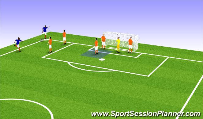 Football/Soccer Session Plan Drill (Colour): Defending Corner