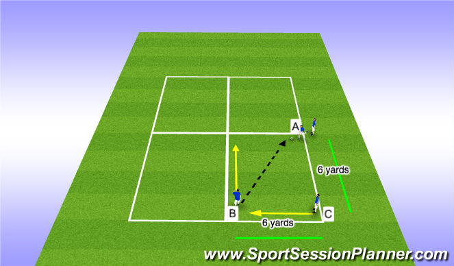 Football/Soccer Session Plan Drill (Colour): Dribbling - turning from pressure