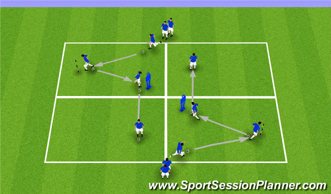 Football/Soccer Session Plan Drill (Colour): Dribbling (To Change Direction)