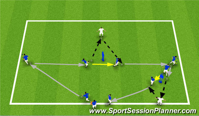 Football/Soccer Session Plan Drill (Colour): Dribbling (To Pass)
