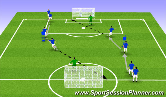 Football/Soccer Session Plan Drill (Colour): Dribbling (To Shoot)