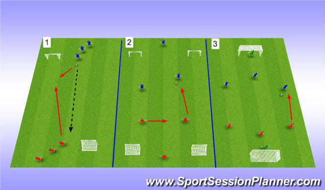 Football/Soccer Session Plan Drill (Colour): Main Session