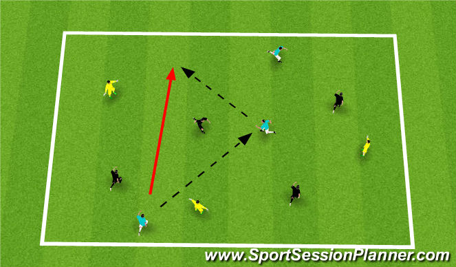 Football/Soccer Session Plan Drill (Colour): Pass and move (combinations)