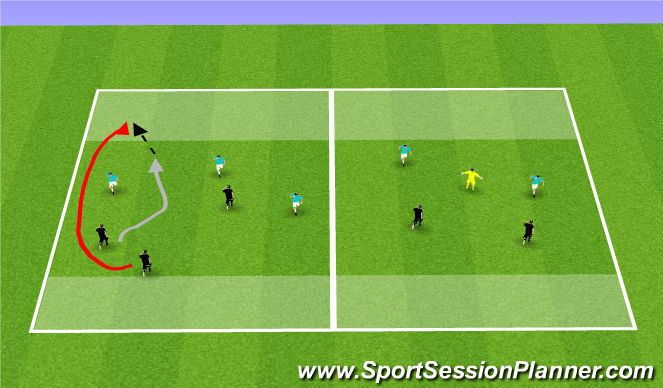 Football/Soccer Session Plan Drill (Colour): 2 v 2 w/ neutral to endzone