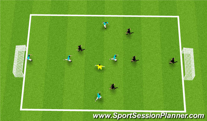 Football/Soccer Session Plan Drill (Colour): 5 v 5 scrimmage