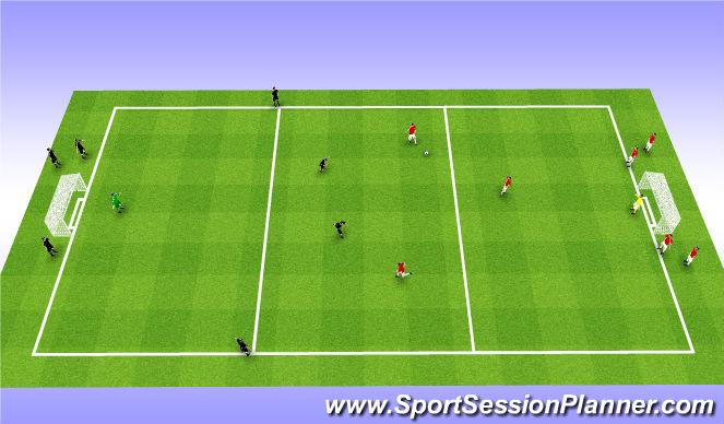 Football/Soccer Session Plan Drill (Colour): Transition 3 v 2 to 4 v 3 to 5 v 4