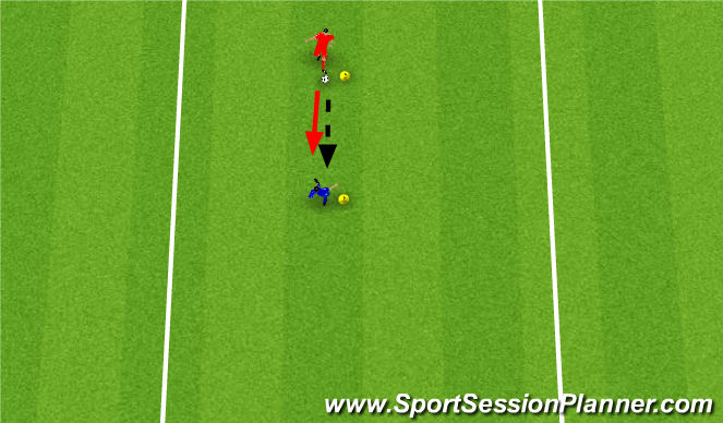 Football/Soccer Session Plan Drill (Colour): Technical Instruction