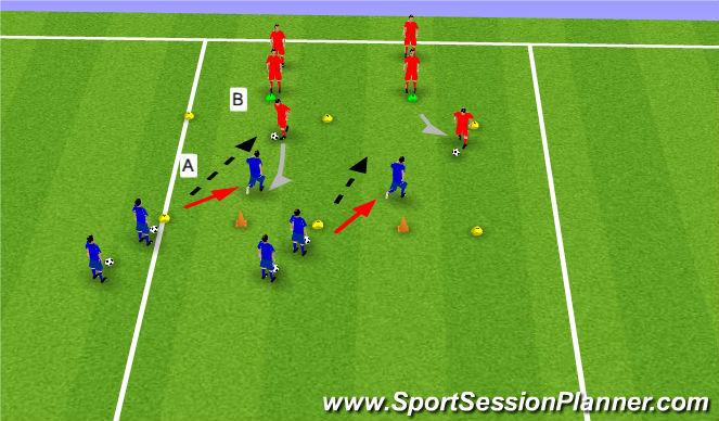 Football/Soccer Session Plan Drill (Colour): Technical Application
