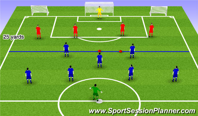 Football/Soccer Session Plan Drill (Colour): Phase 2 Small Sided