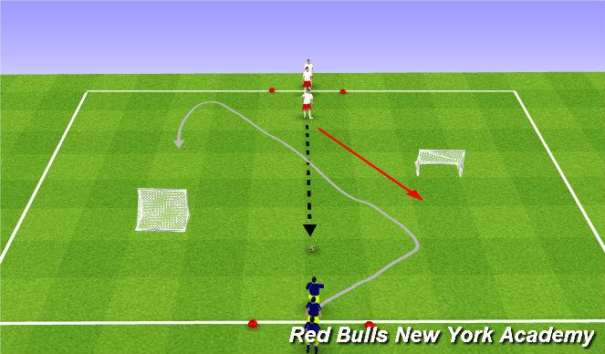 Football/Soccer Session Plan Drill (Colour): 1 vs 1 Opposed