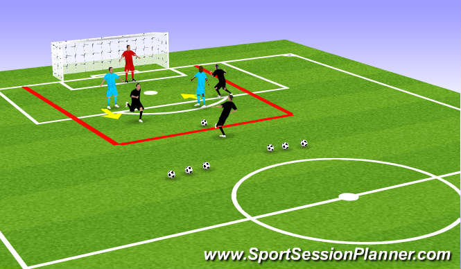 Football/Soccer Session Plan Drill (Colour): 2 v 2 + 1