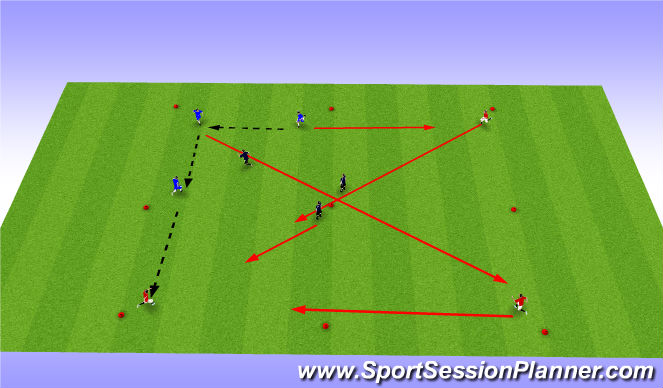 Football/Soccer Session Plan Drill (Colour): Small Possession