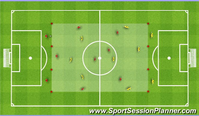 Football/Soccer Session Plan Drill (Colour): Positioning Game Big