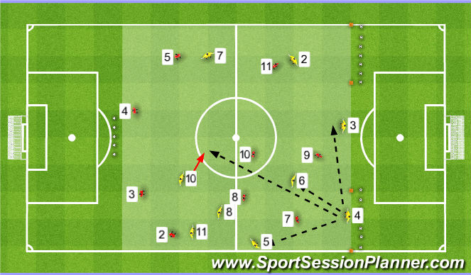 Football/Soccer Session Plan Drill (Colour): Updated Game Training