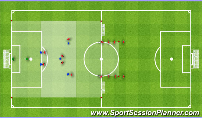 Football/Soccer Session Plan Drill (Colour): Passing Practice (Patterns of Play)