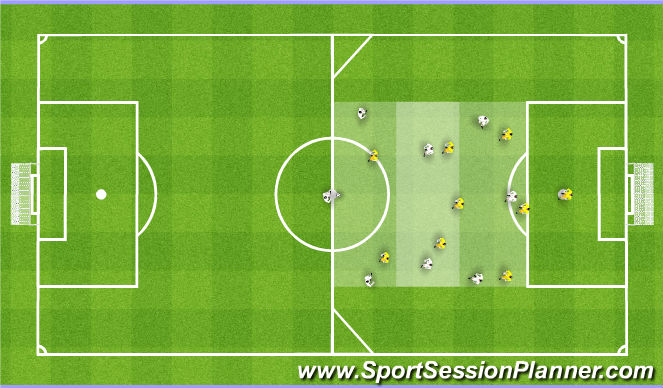 Football/Soccer Session Plan Drill (Colour): Positioning Game Progression