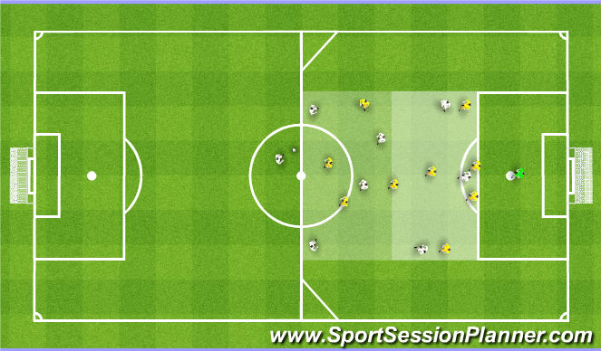 Football/Soccer Session Plan Drill (Colour): Positioniing Game Progression