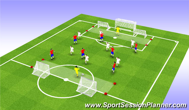 Football/Soccer Session Plan Drill (Colour): Game Training Progression 1