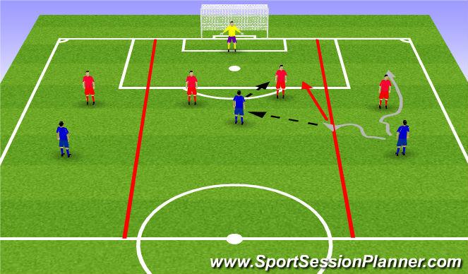 Football/Soccer Session Plan Drill (Colour): Back 4 (1v1 defending)