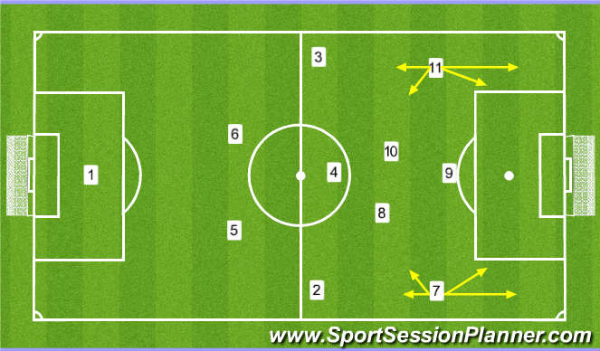 Football/Soccer Session Plan Drill (Colour): Players in the system