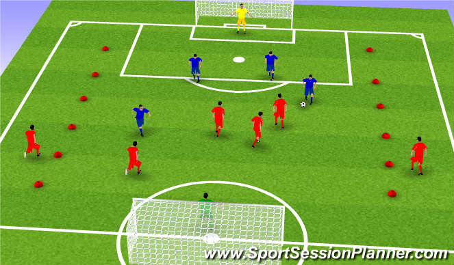 Football/Soccer Session Plan Drill (Colour): 5 vs. 5 w/Channels