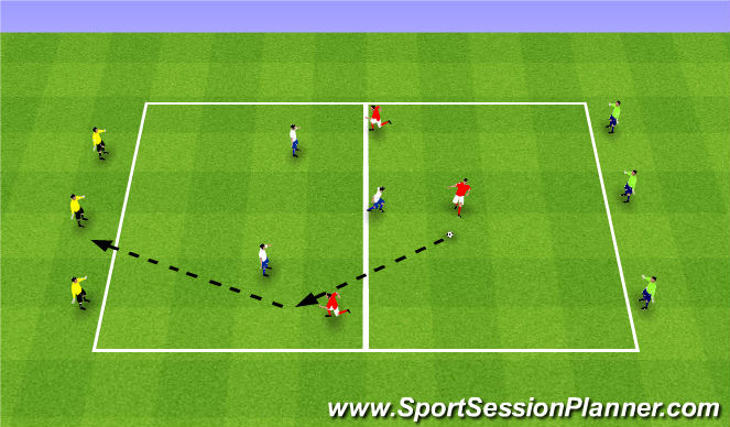 Football/Soccer Session Plan Drill (Colour): SSG 3v3 (4v4) 4 teams