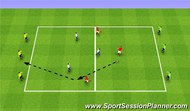 Football/Soccer Session Plan Drill (Colour): SSG 3v3 (4v4) 4 teams