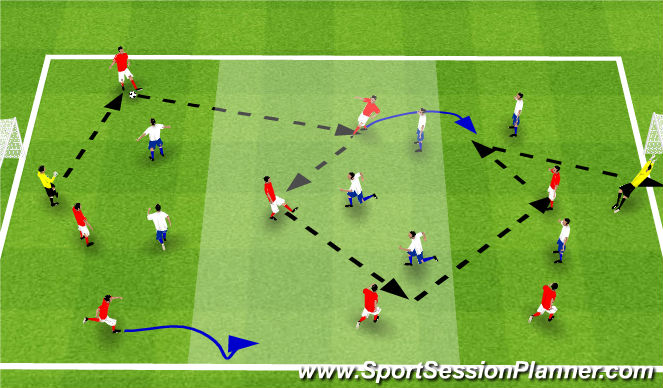 Football/Soccer Session Plan Drill (Colour): ESSG 9v9