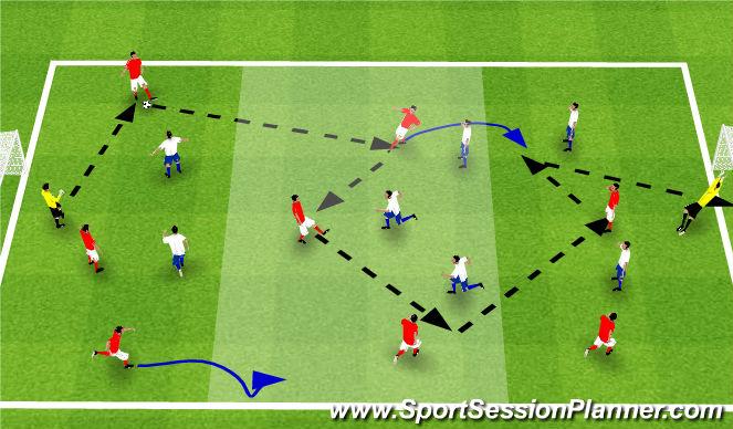 Football/Soccer Session Plan Drill (Colour): ESSG 9v9