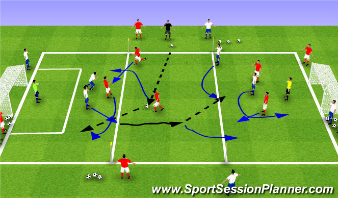 Football/Soccer Session Plan Drill (Colour): SSG 3v2 transition
