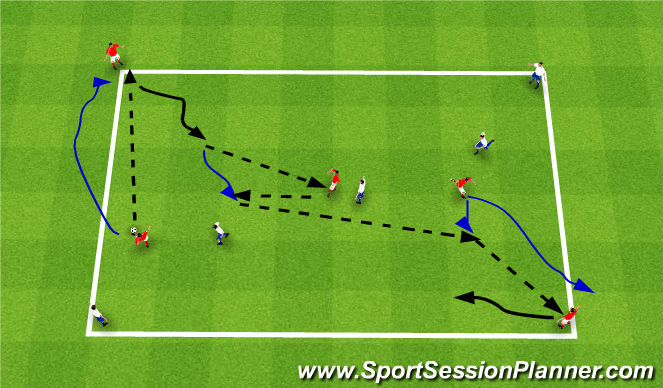 Football/Soccer Session Plan Drill (Colour): SSG 5v5 -> 6v6