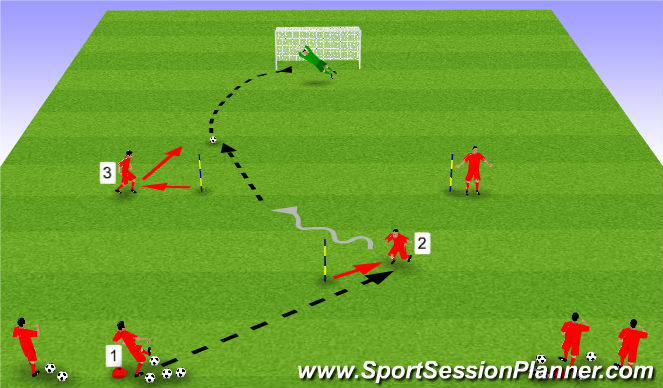 Football/Soccer Session Plan Drill (Colour): Phase #1