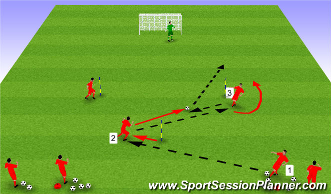 Football/Soccer Session Plan Drill (Colour): Phase #2