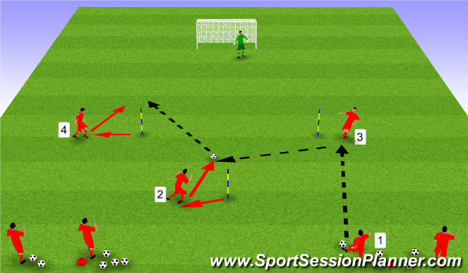 Football/Soccer Session Plan Drill (Colour): Phase #3