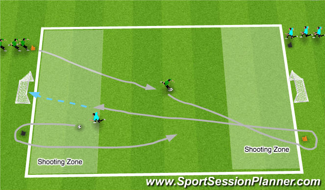 Football/Soccer Session Plan Drill (Colour): Drag race shooting