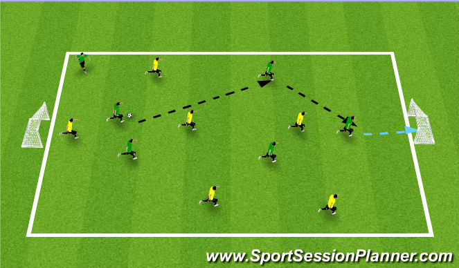Football/Soccer Session Plan Drill (Colour): 6 v 6 (Running with the Ball Rules)