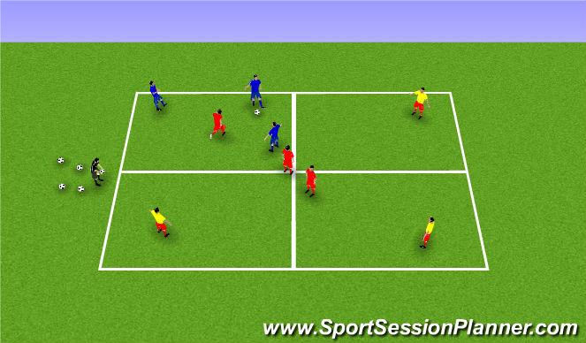 Football/Soccer Session Plan Drill (Colour): Hornets